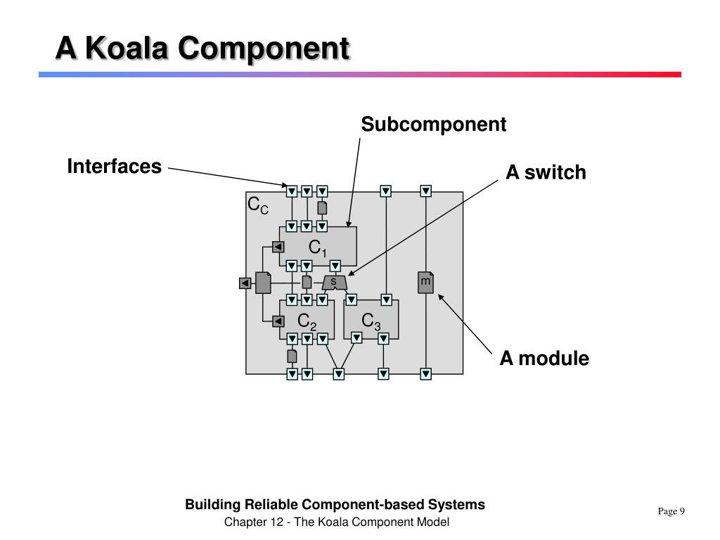 A Koala Component