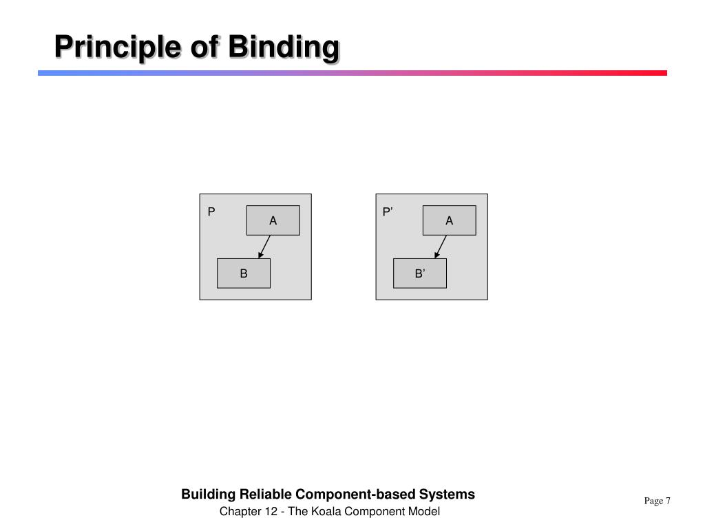 Principle of Binding