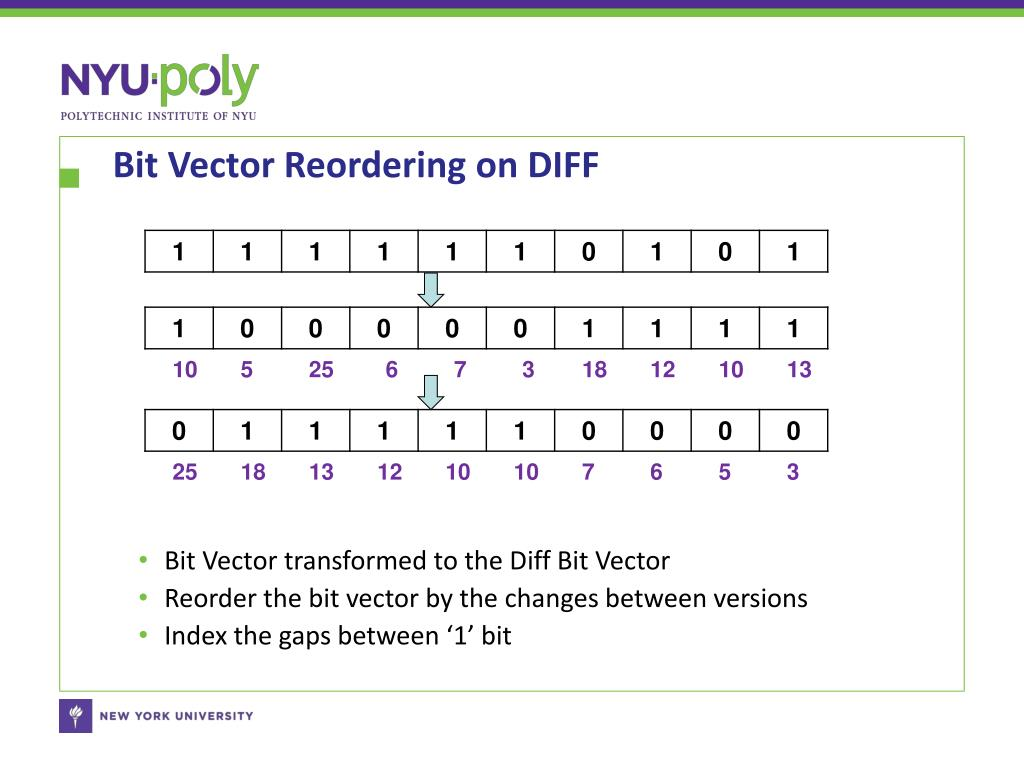 Bit Vector Reordering on DIFF