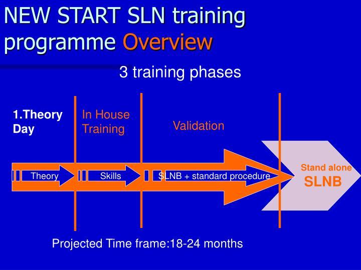 NEW START SLN training programme