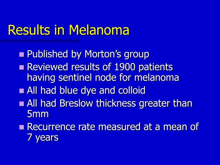 Results in Melanoma