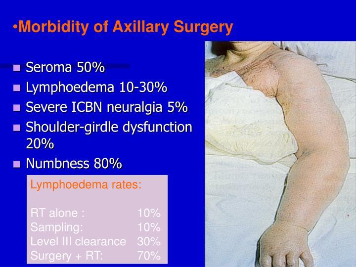 Morbidity of Axillary Surgery