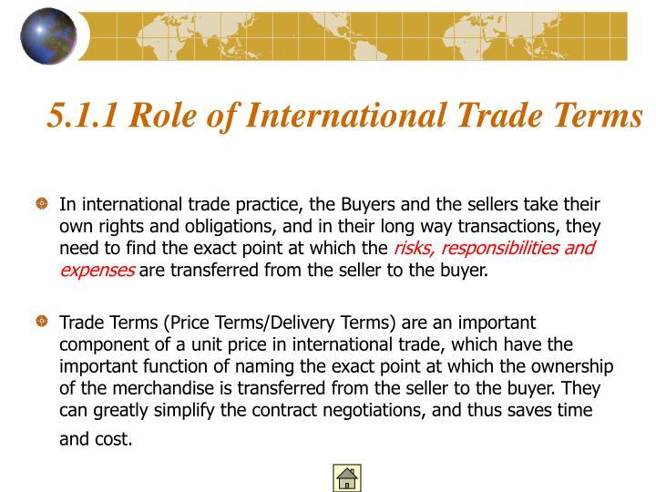 Trade Glossary