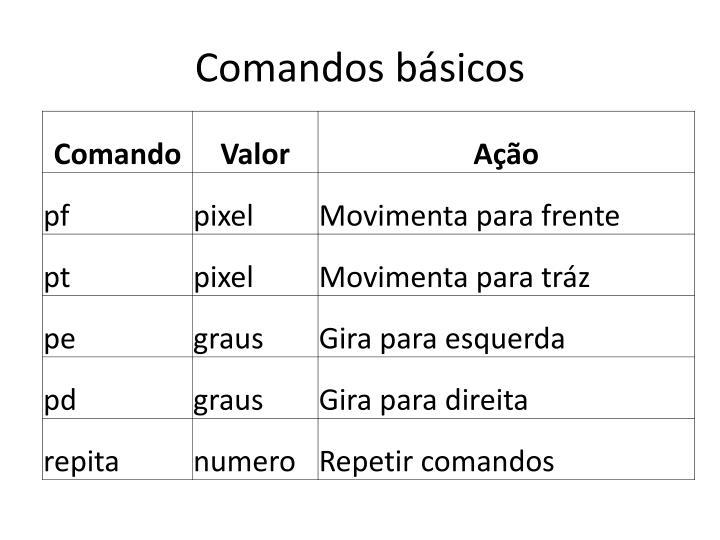 Comandos básicos