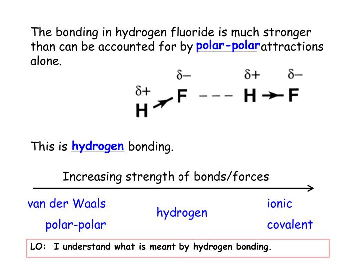 The bonding in hydrogen fluoride is much stronger than can be accounted for by attractions alone