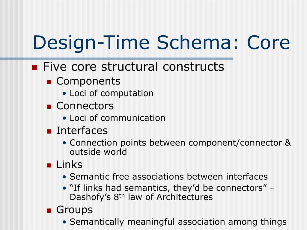 Design-Time Schema: Core