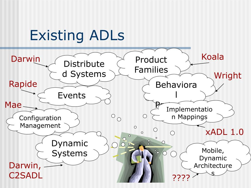 Existing ADLs