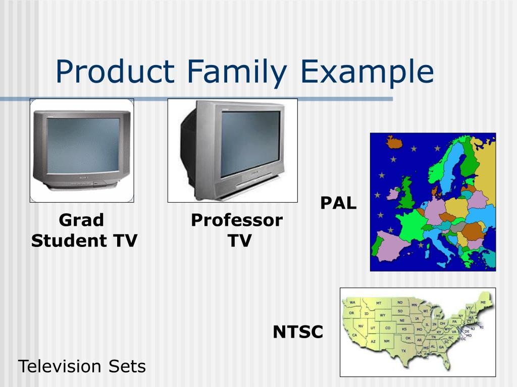 Product Family Example