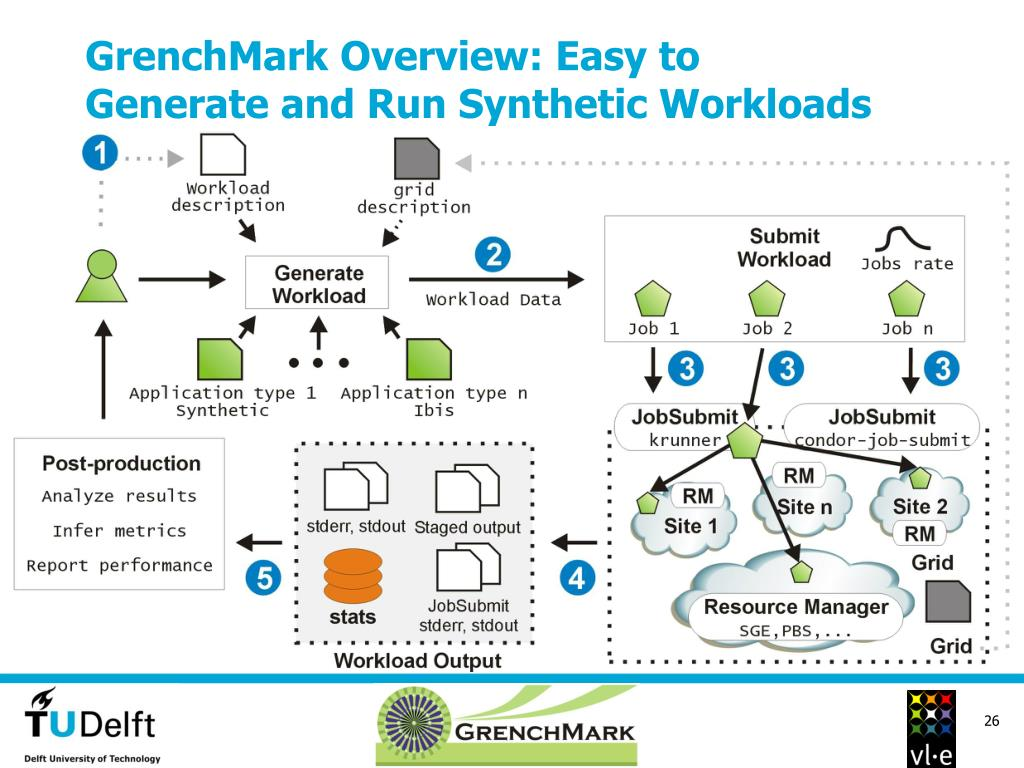 GrenchMark Overview: Easy to