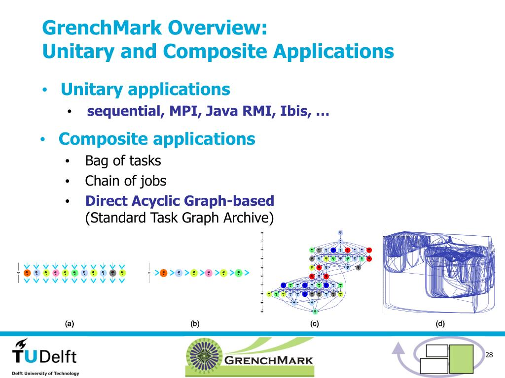 GrenchMark Overview: