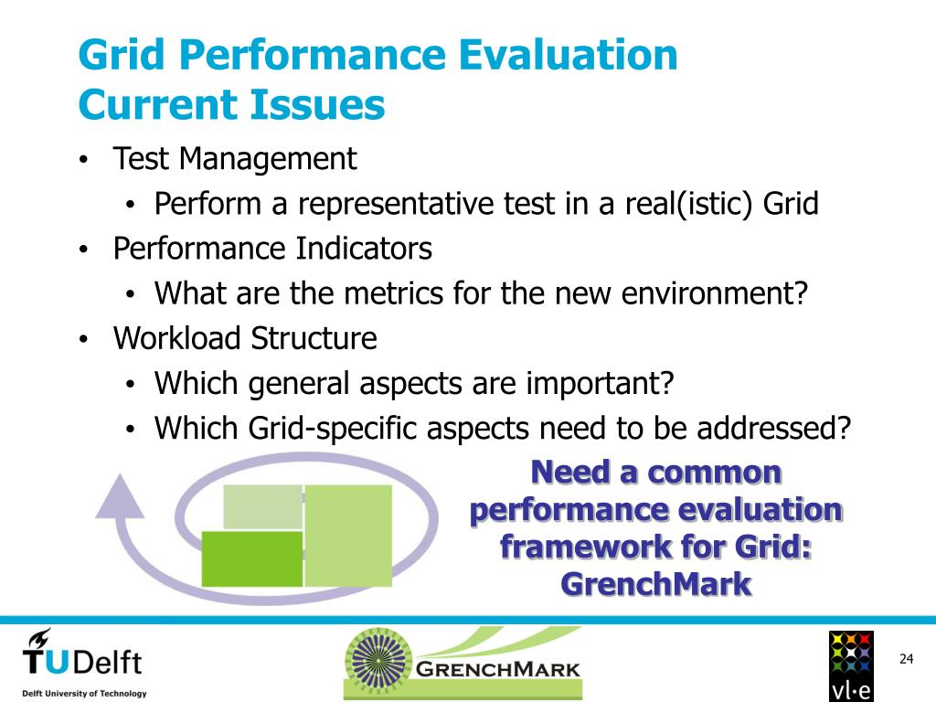 Grid Performance Evaluation