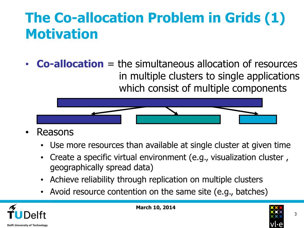 The Co-allocation Problem in Grids (1)