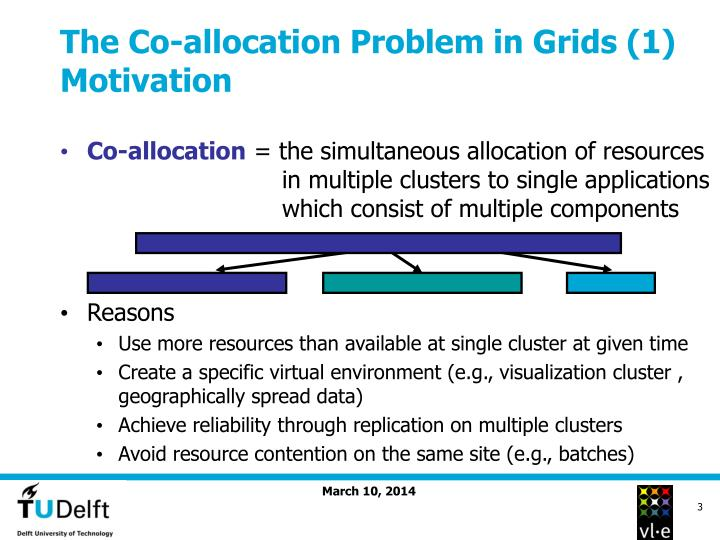 The co allocation problem in grids 1 motivation l.jpg