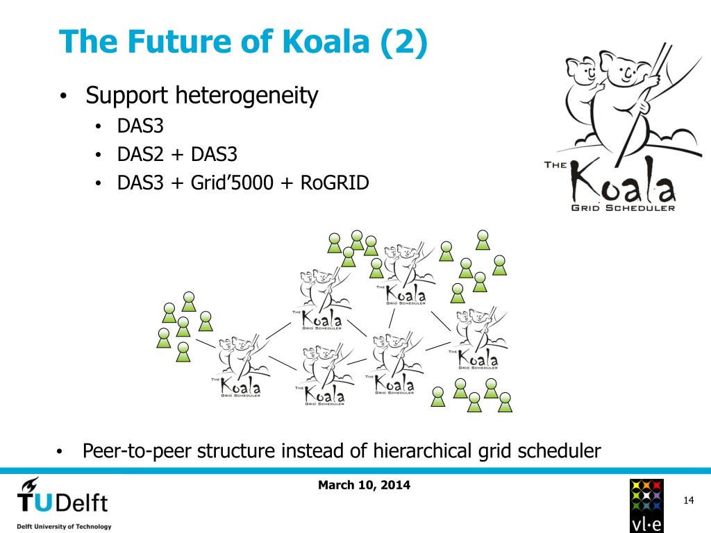 The Future of Koala (2)