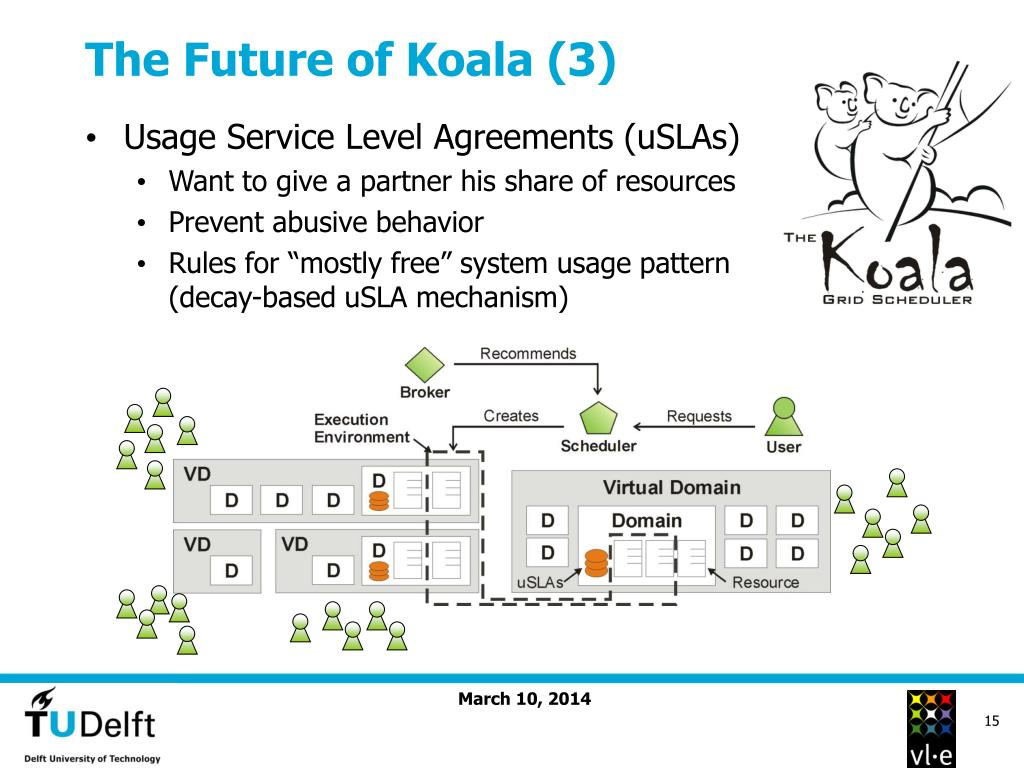 The Future of Koala (3)