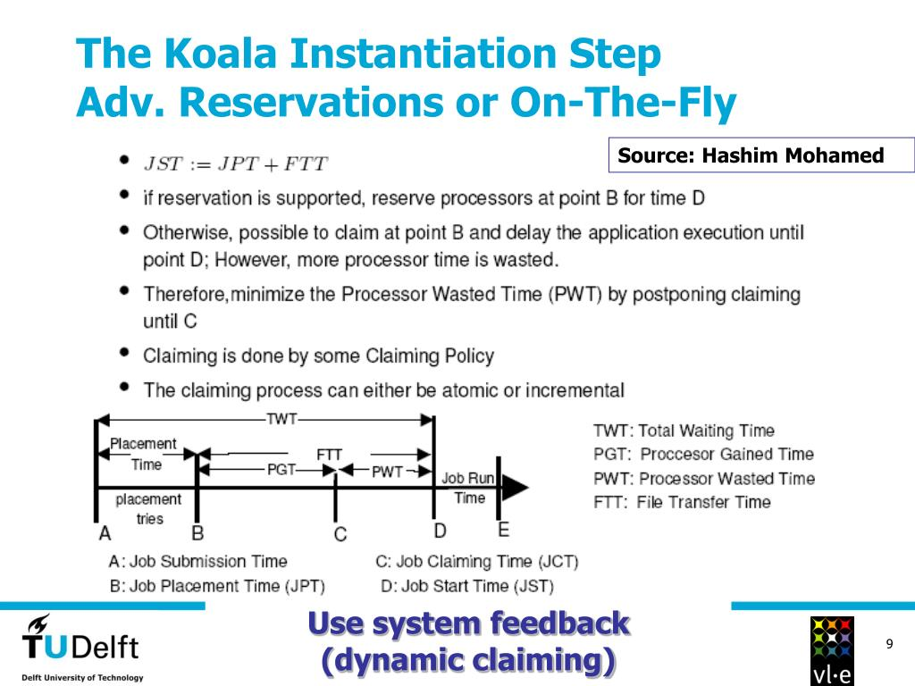 The Koala Instantiation Step