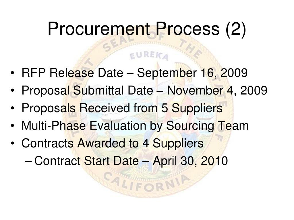 Procurement Process (2)