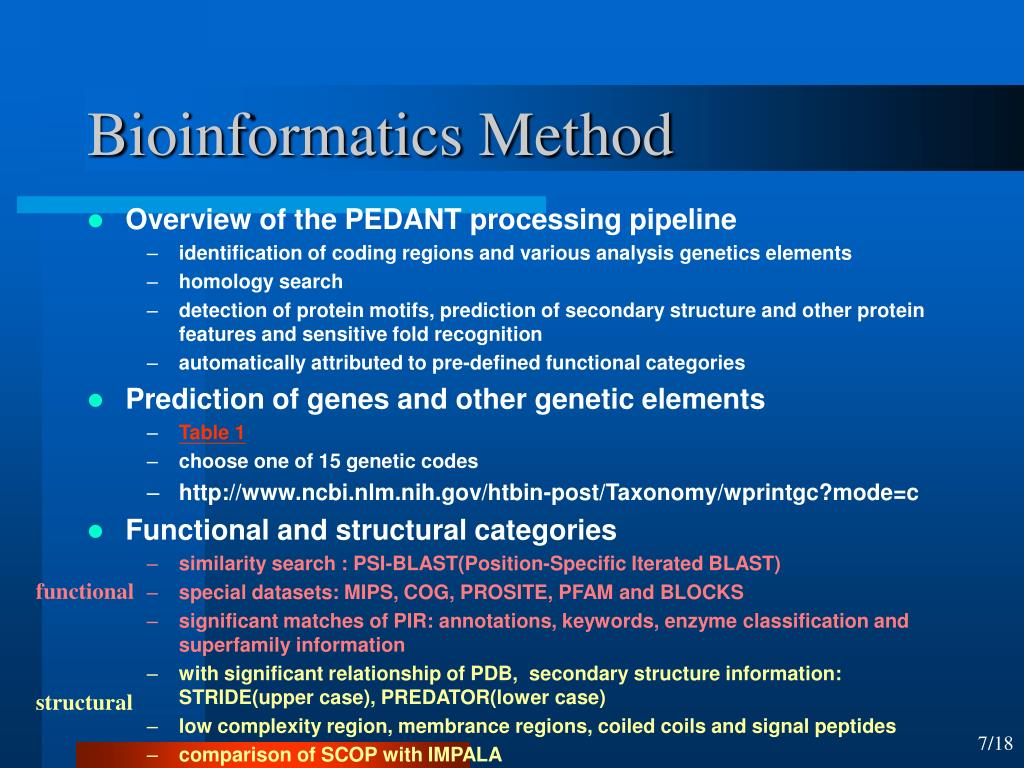 Bioinformatics Method