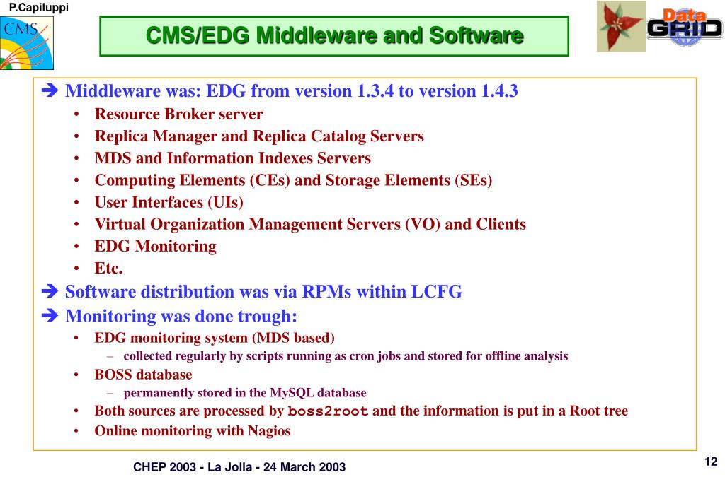 CMS/EDG Middleware and Software