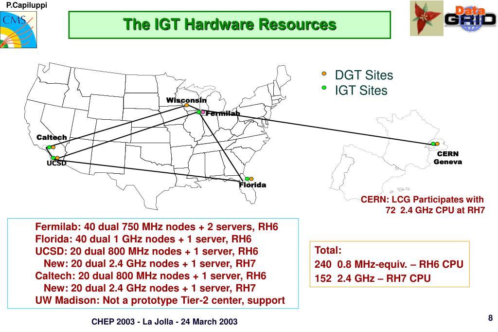 DGT Sites