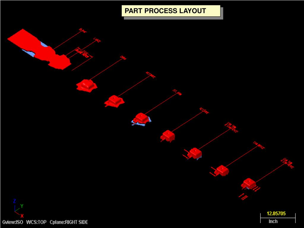 PART PROCESS LAYOUT
