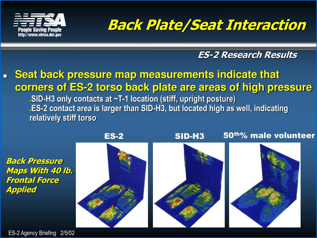 SID-H3 only contacts at ~T-1 location (stiff, upright posture)