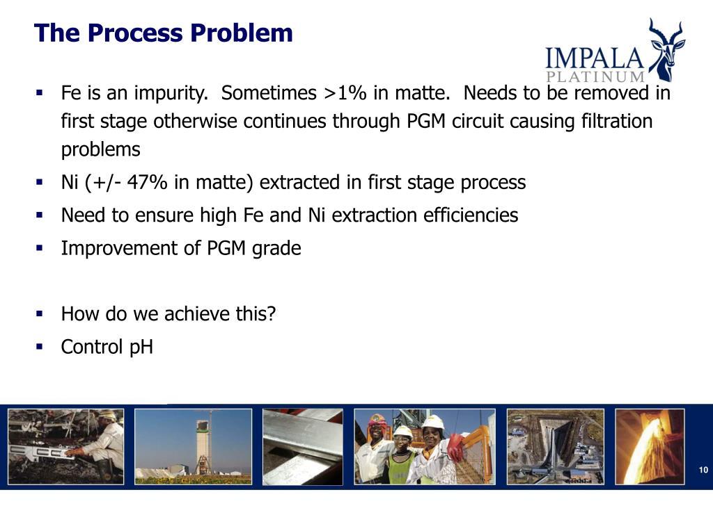 The Process Problem