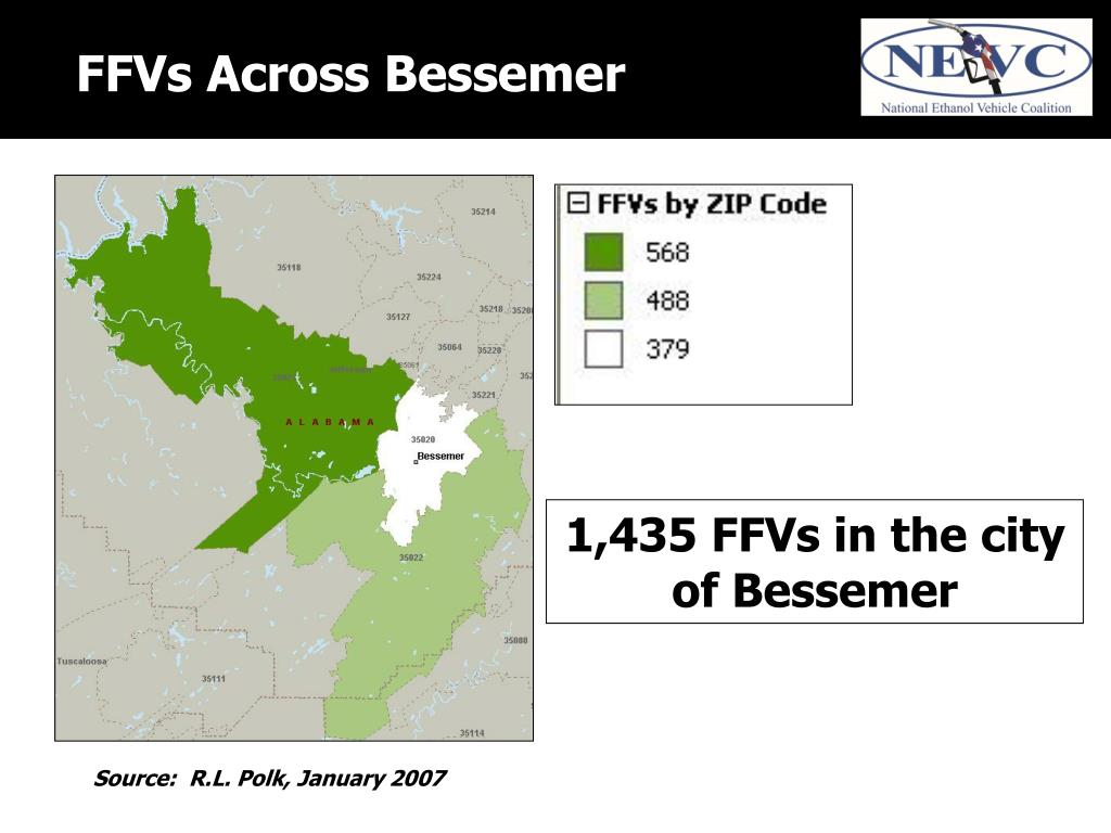 FFVs Across Bessemer