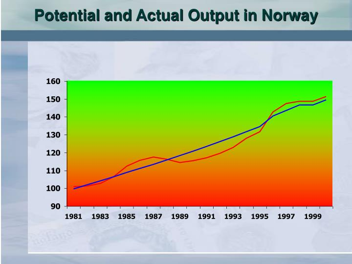 Potential and Actual Output in Norway