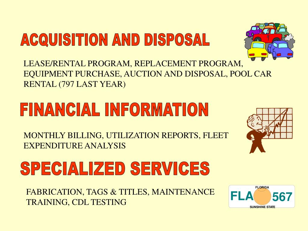 ACQUISITION AND DISPOSAL