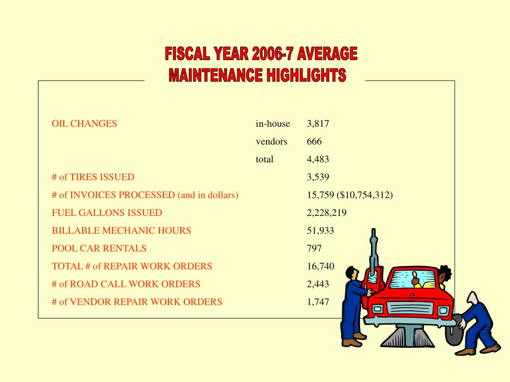 FISCAL YEAR 2006-7 AVERAGE