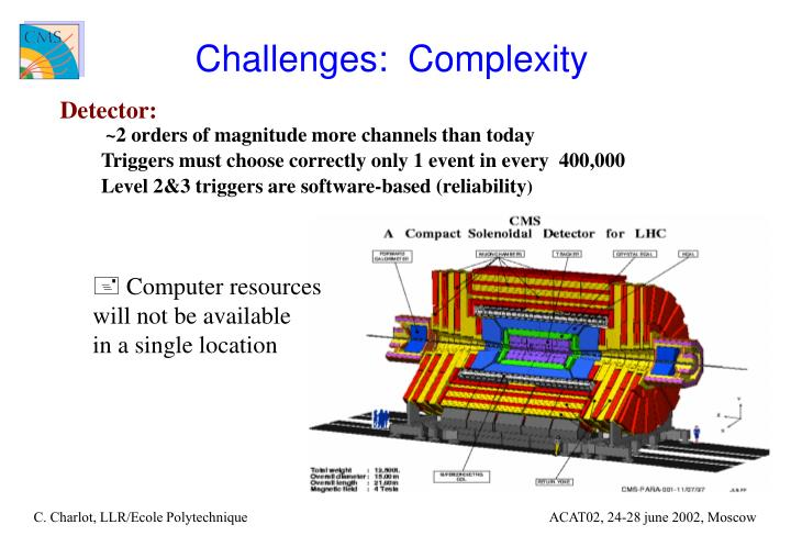Challenges complexity