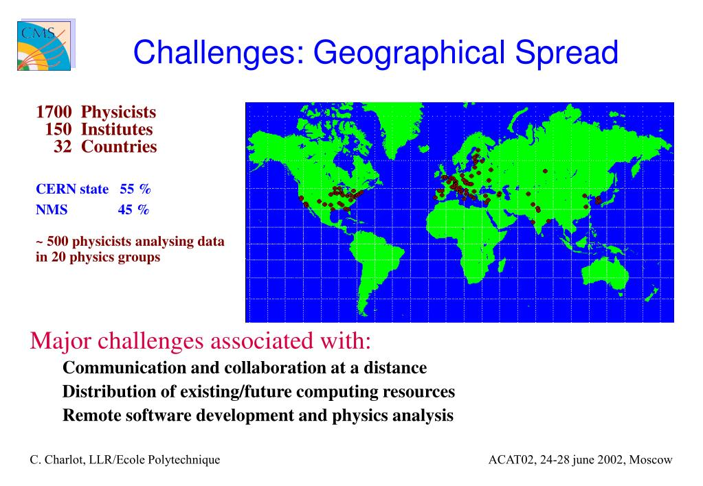 Challenges: Geographical Spread
