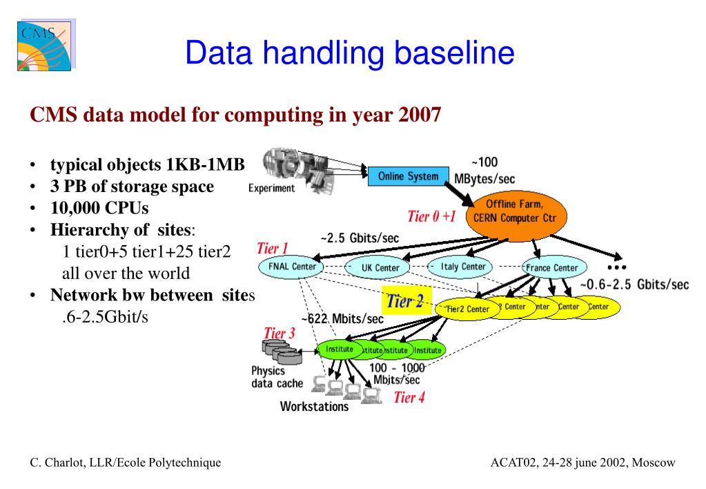Data handling baseline