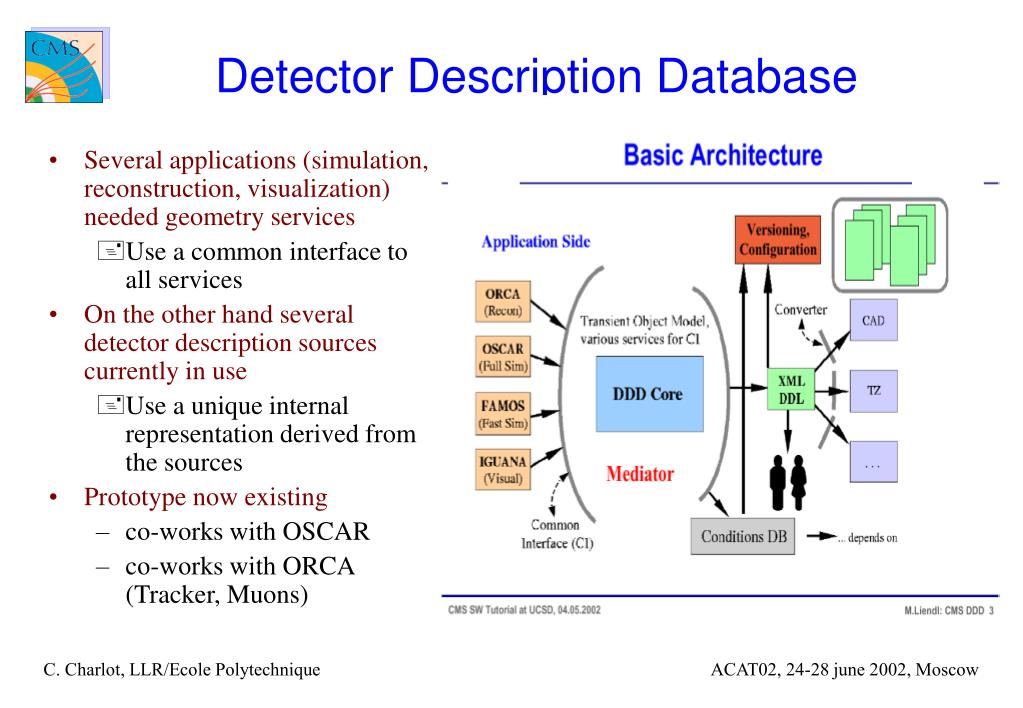 Detector Description Database