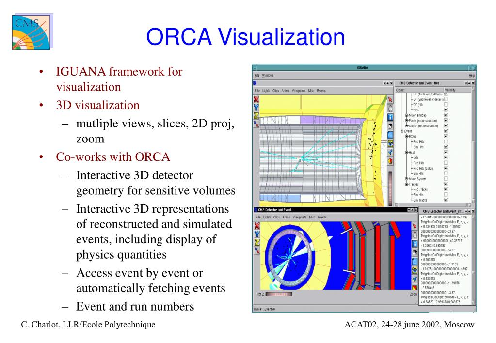 ORCA Visualization