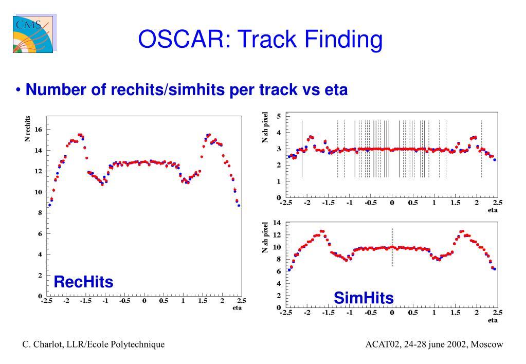 OSCAR: Track Finding