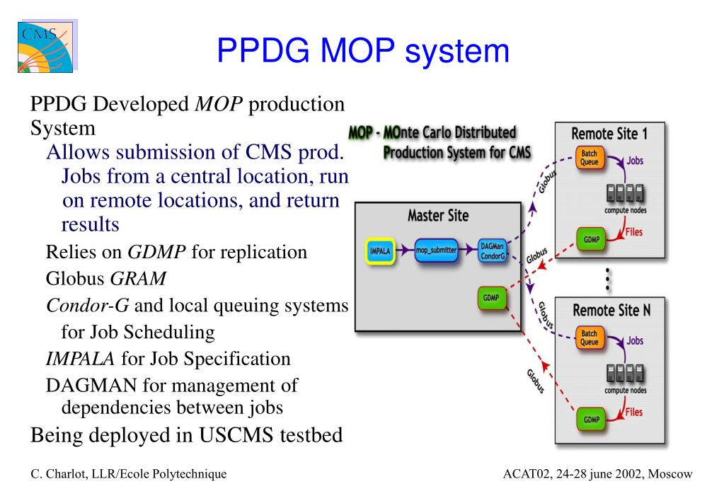 PPDG MOP system