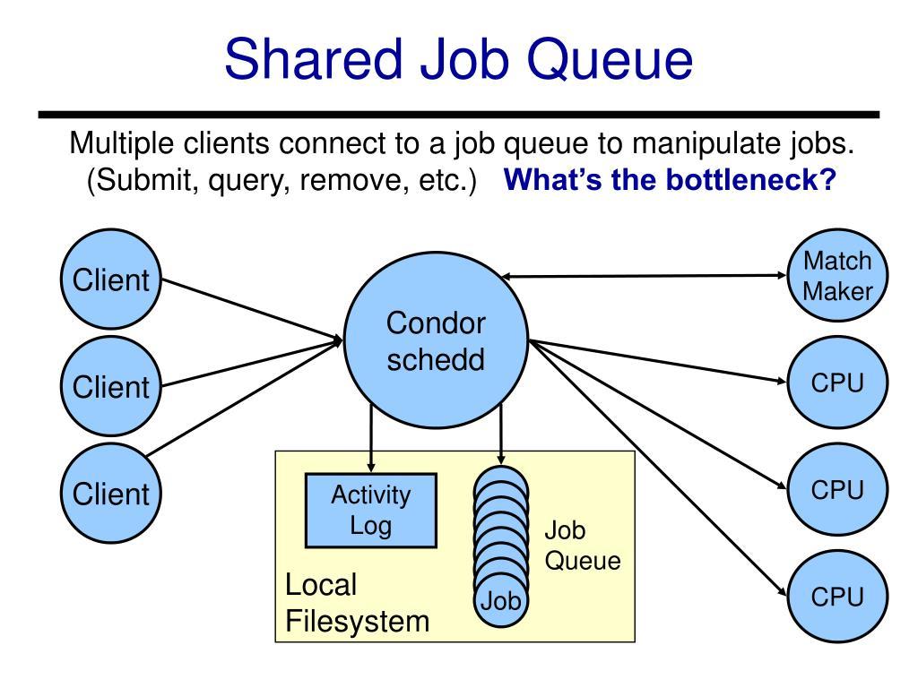 Shared Job Queue