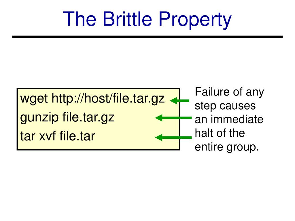 The Brittle Property