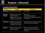 projects diamonds