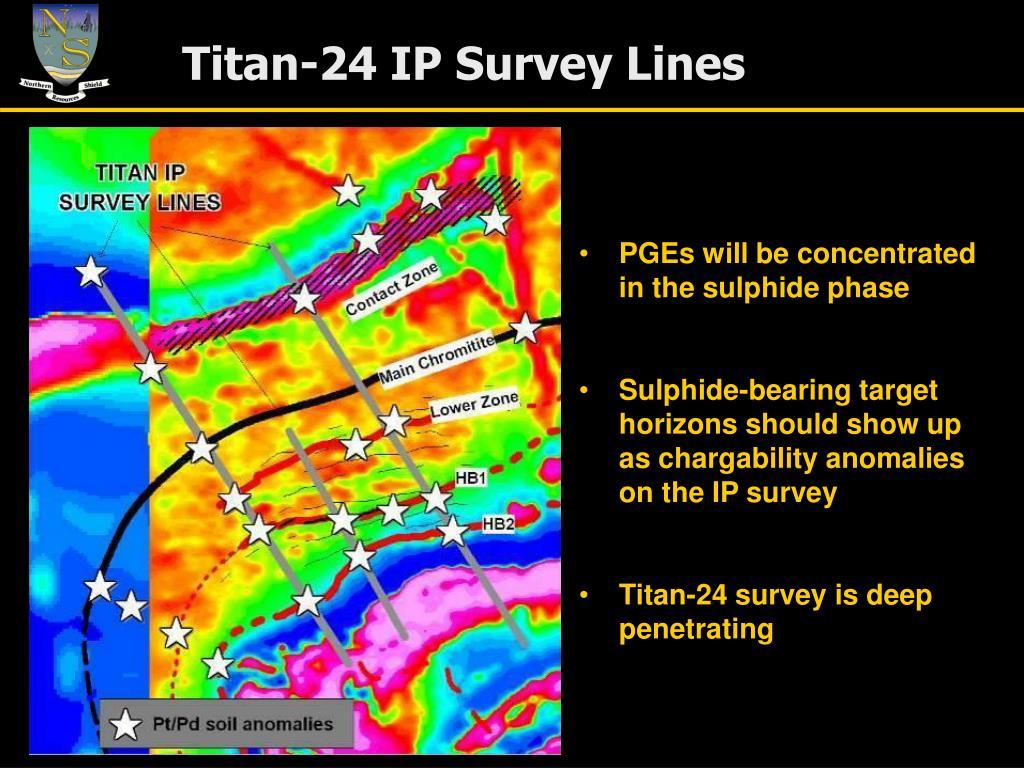 Titan-24 IP Survey Lines