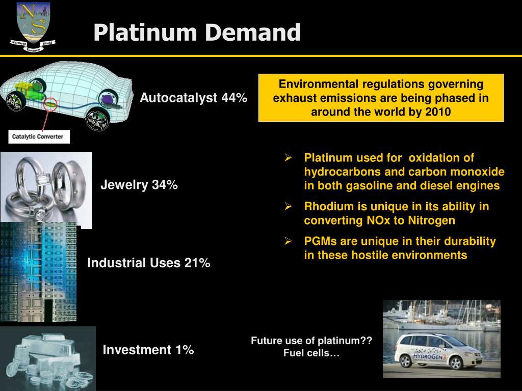 Platinum Demand
