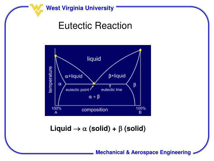 Eutectic Reaction