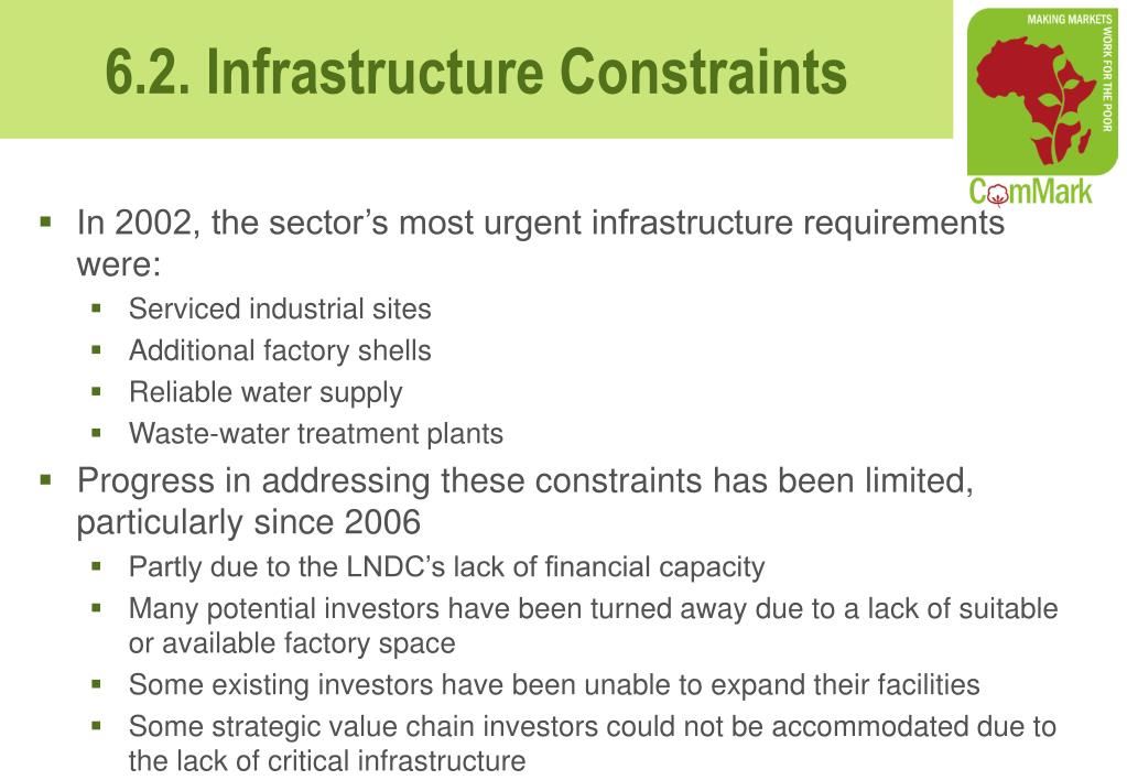 In 2002, the sector's most urgent infrastructure requirements were: