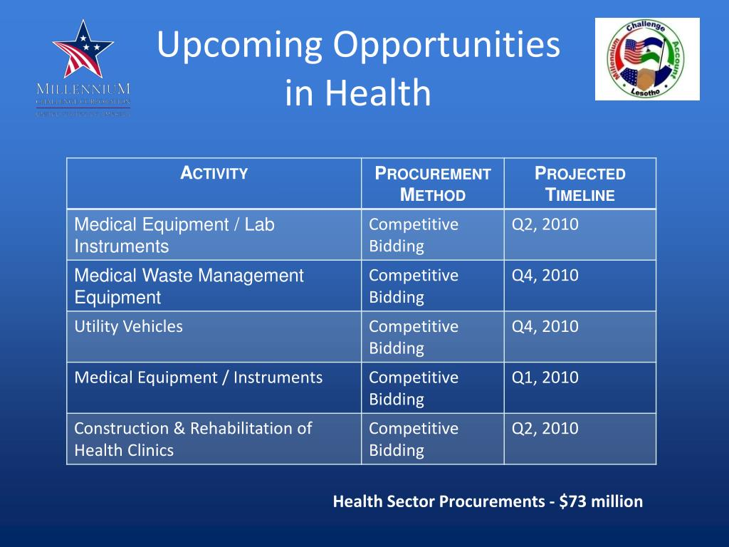 Upcoming Opportunities in Health