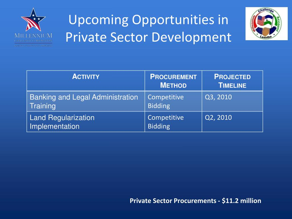 Upcoming Opportunities in Private Sector Development