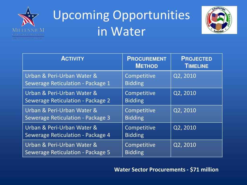 Upcoming Opportunities in Water