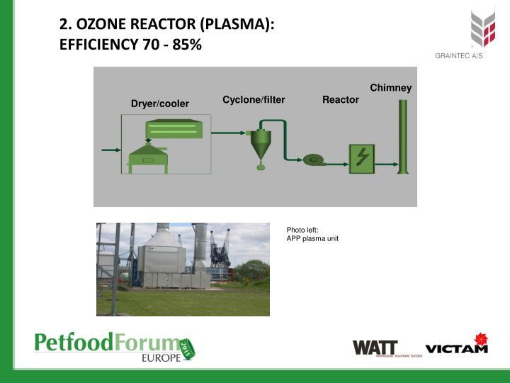 2. Ozone Reactor (Plasma):