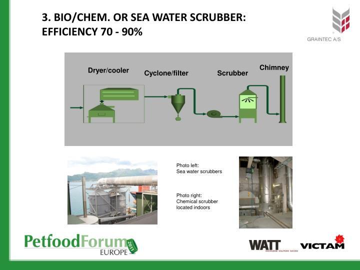 3. Bio/Chem. or Sea Water Scrubber: